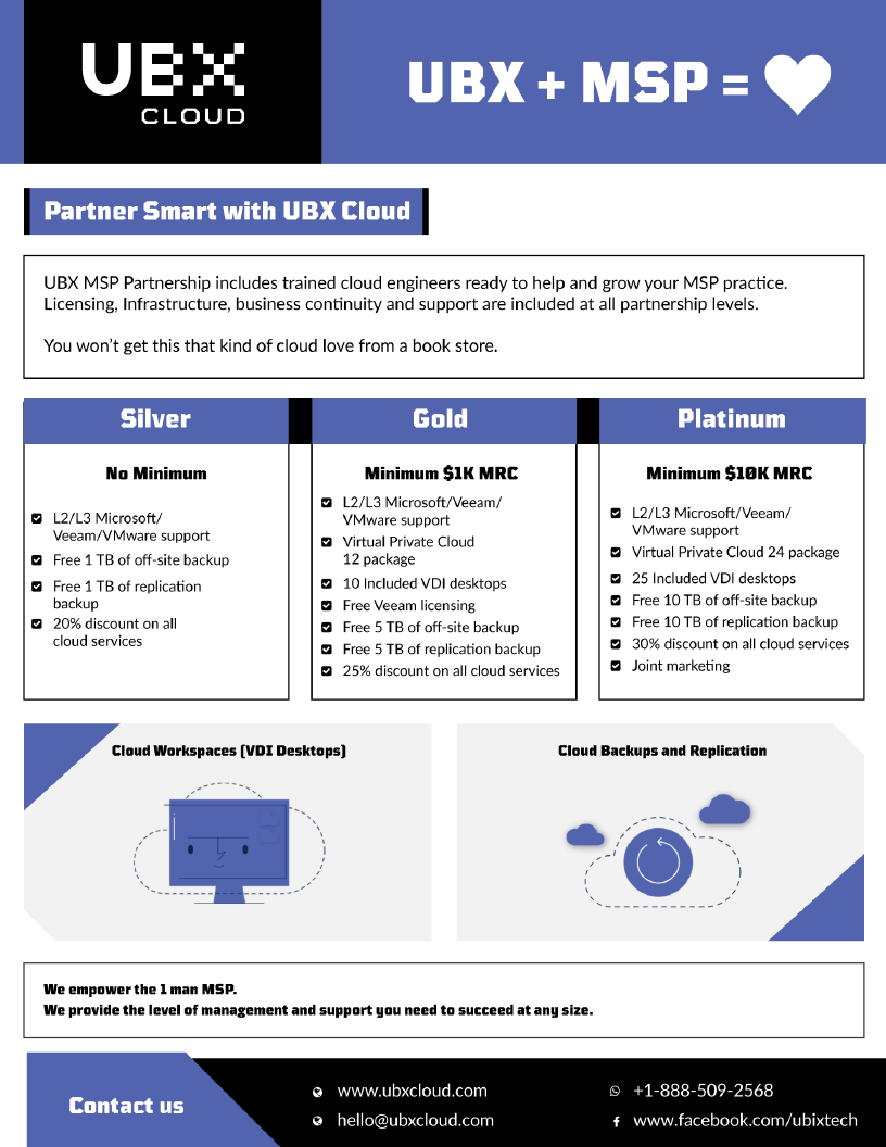 MSP Partnership Program - UBX Cloud
